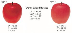 Warna Menggunakan Lab atau LCh Koordinat 3